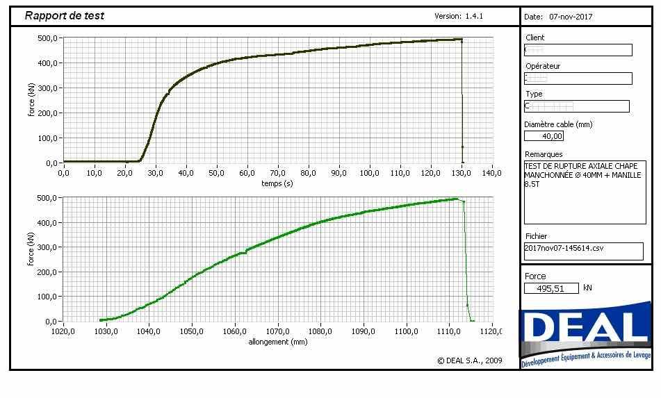 Graphique de rapport d'essai de traction au banc 250 tonnes
