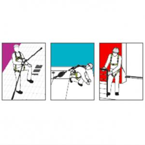 Stop chute - Antichute automatique horizontal et vertical à câble 15m Situations